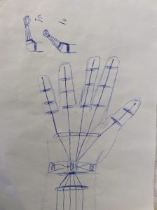 HAND PROSTHESIS MADE WITH RECYCLABLE MATERIALS Colegio Privado